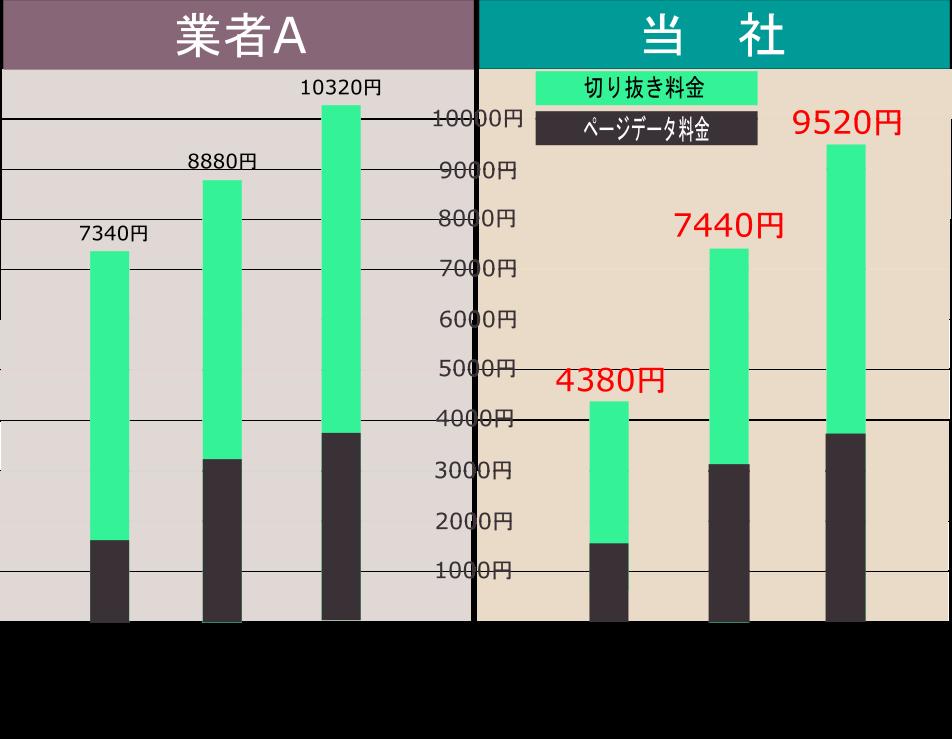 youkin-hikaku-950-750-14